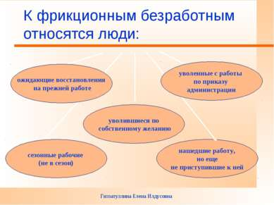 Гиззатуллина Елена Илдусовна К фрикционным безработным относятся люди: уволив...