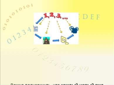 Эволюция представления видов информации в компьютере: ...