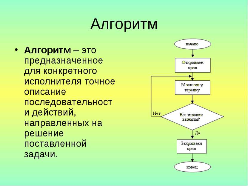 Алгоритм Алгоритм – это предназначенное для конкретного исполнителя точное оп...