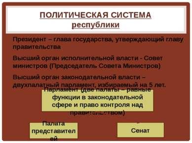 ПОЛИТИЧЕСКАЯ СИСТЕМА республики Президент – глава государства, утверждающий г...