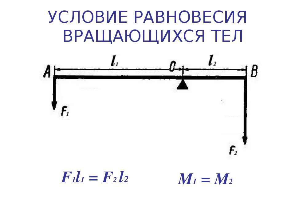 УСЛОВИЕ РАВНОВЕСИЯ ВРАЩАЮЩИХСЯ ТЕЛ F1l1 = F2 l2 M1 = M2