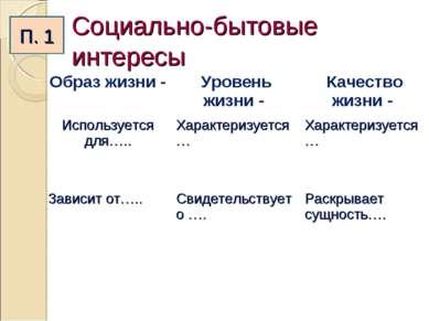 Социально-бытовые интересы П. 1 Образ жизни - Уровень жизни - Качество жизни ...