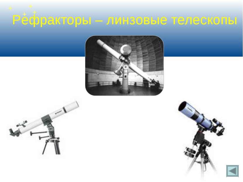 Рефракторы – линзовые телескопы