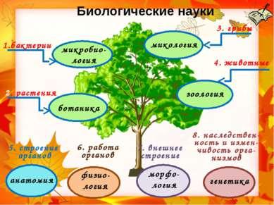 Биологические знания в жизни человека Охрана окружающей среды. Разработка нов...