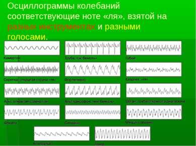 Осциллограммы колебаний соответствующие ноте «ля», взятой на разных инструмен...
