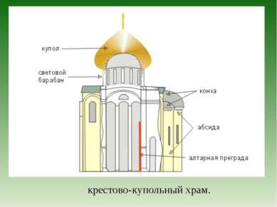 крестово-купольный храм.