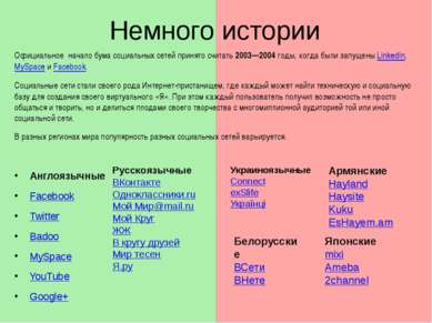 Немного истории Официальное начало бума социальных сетей принято считать 2003...