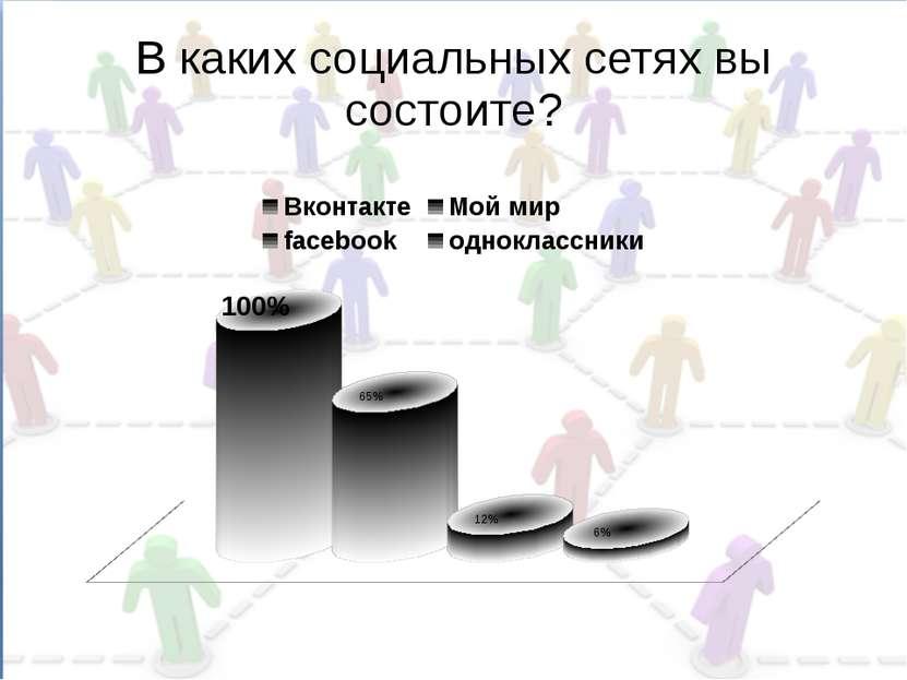 В каких социальных сетях вы состоите?