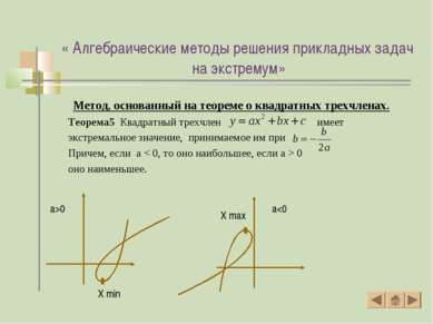 Метод, основанный на теореме о квадратных трехчленах. Теорема5 Квадратный тре...