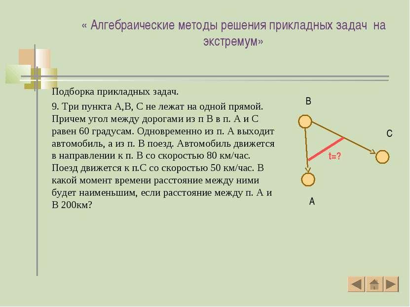 « Алгебраические методы решения прикладных задач на экстремум» Подборка прикл...