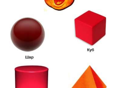 На какую фигуру похож колобок? Куб Пирамида Шар Цилиндр