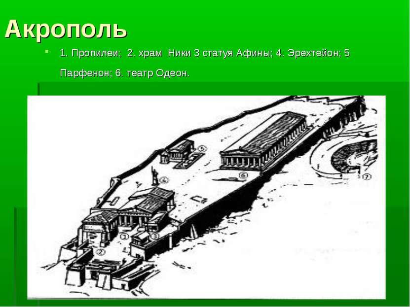 Акрополь 1. Пропилеи; 2. храм Ники 3 статуя Афины; 4. Эрехтейон; 5 Парфенон; ...