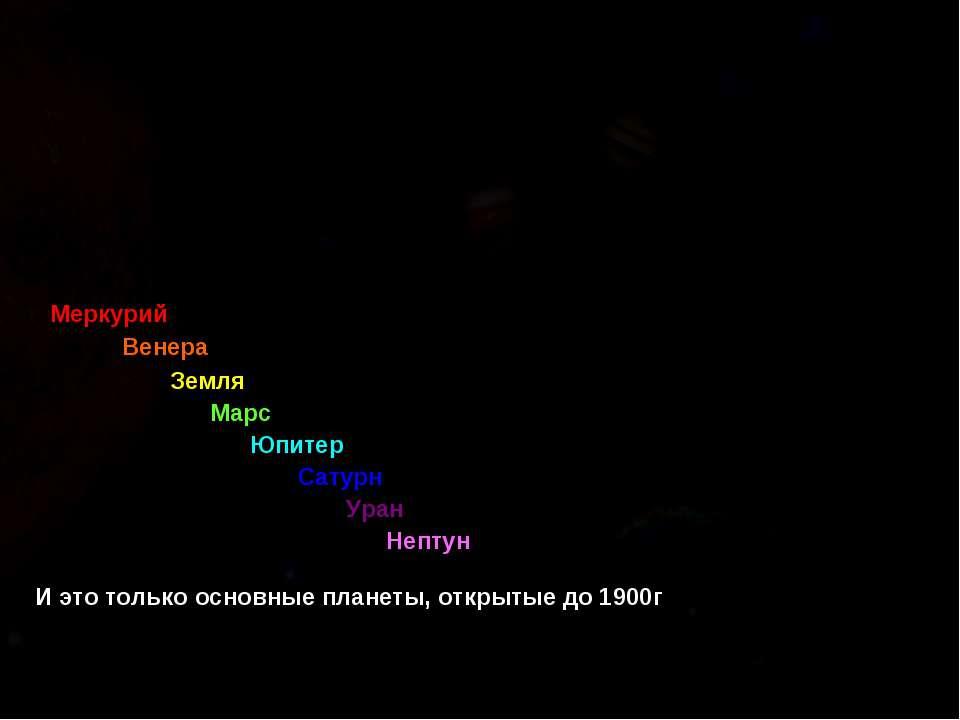 Меркурий Венера Земля Марс Юпитер Сатурн Уран Нептун И это только основные п...