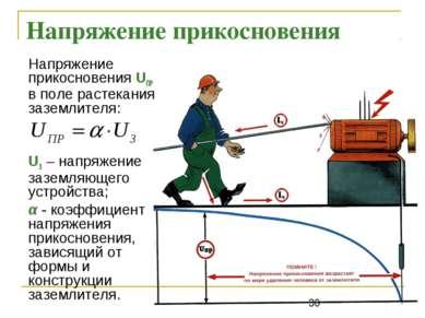 Напряжение прикосновения Напряжение прикосновения UПР в поле растекания зазем...