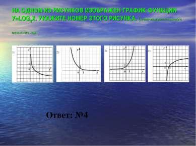 Ответ: №4 НА ОДНОМ ИЗ РИСУНКОВ ИЗОБРАЖЕН ГРАФИК ФУНКЦИИ У=LOG2Х. УКАЖИТЕ НОМЕ...