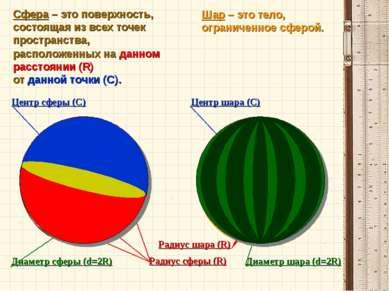 Сфера – это поверхность, состоящая из всех точек пространства, расположенных ...