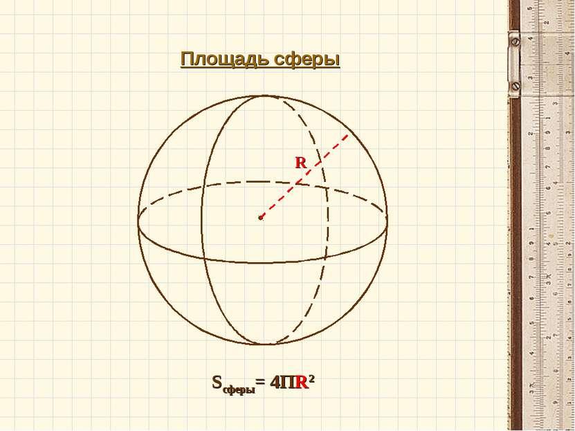 Площадь сферы Sсферы= 4ПR2