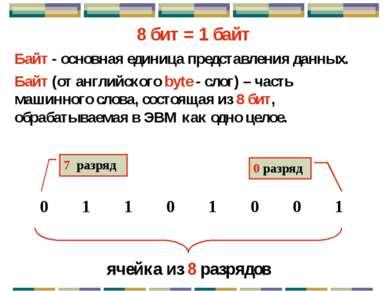 Форматы данных . . . 0 7 0 8 7 15 0 0 8 7 8 7 16 15 24 23 31 63 56 55 Байт = ...