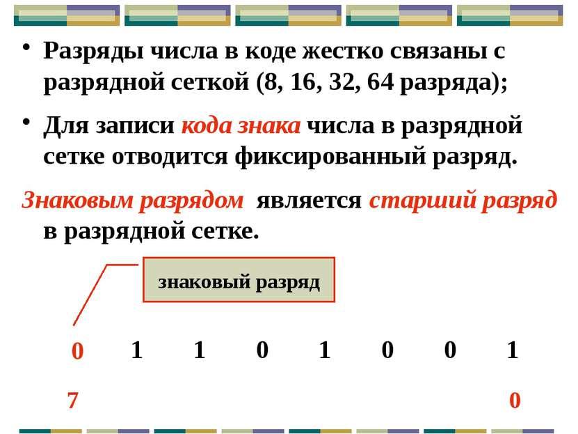 Прямой код двоичного числа совпадает по изображению с записью самого числа. З...
