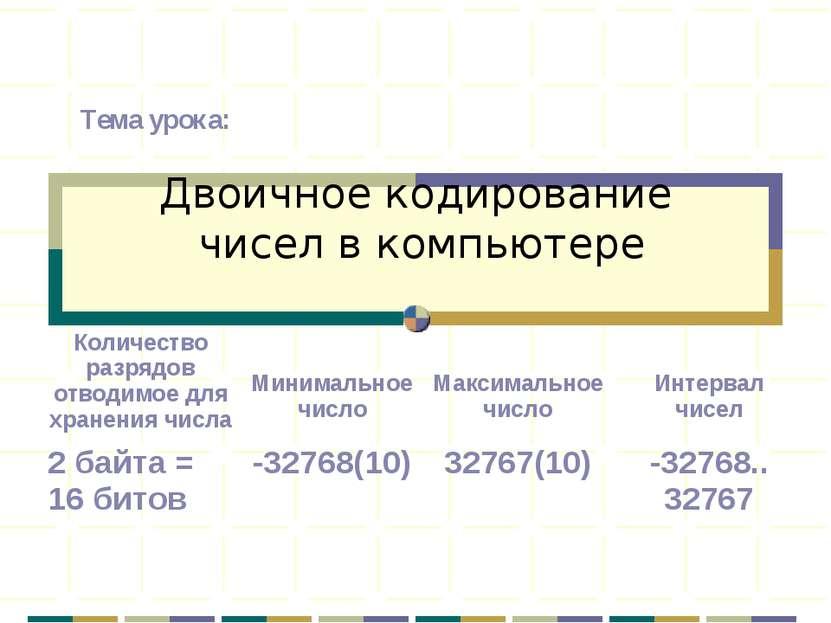 Двоичное кодирование чисел в компьютере Тема урока: Количество разрядов отвод...