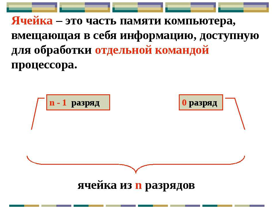 n - 1 разряд 0 разряд Содержимое ячейки памяти называется машинным словом. Яч...