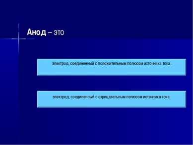 Анод – это электрод, соединенный с отрицательным полюсом источника тока. элек...
