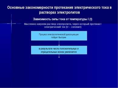 Основные закономерности протекания электрического тока в растворах электролит...