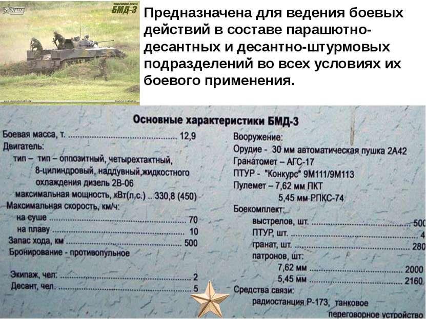 Ведомства, решающие задачи в области обороны РФ: Министерство обороны Министе...