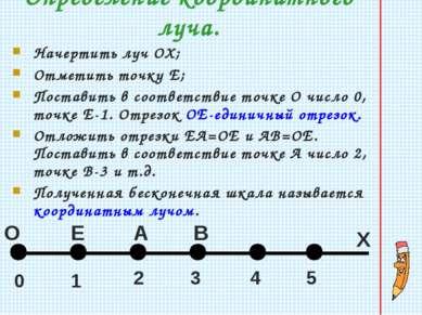Определение координатного луча. Начертить луч ОХ; Отметить точку Е; Поставить...