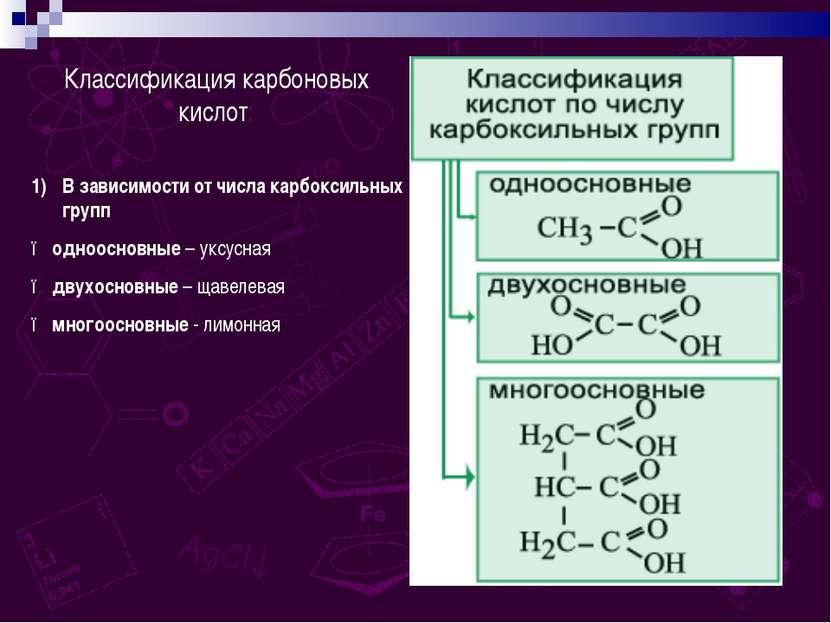 Классификация карбоновых кислот: В зависимости от числа карбоксильных групп ●...