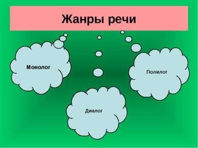 Жанры речи Полилог Диалог Монолог
