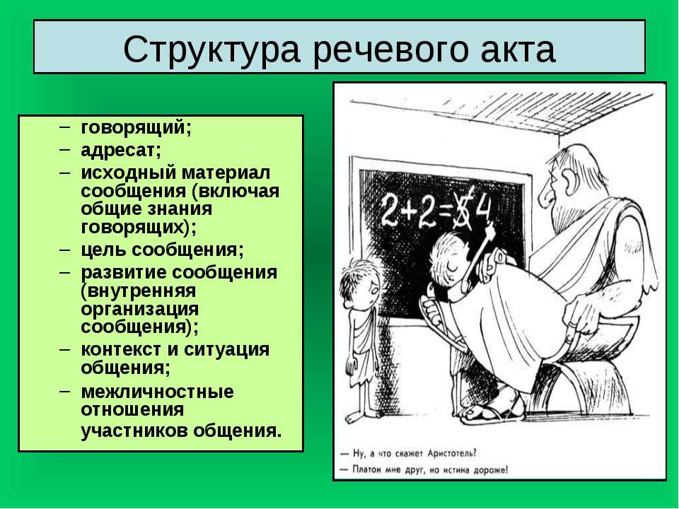 Структура речевого акта говорящий; адресат; исходный материал сообщения (вклю...