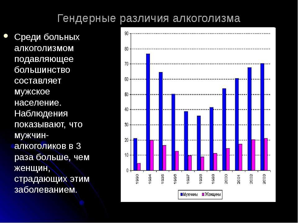 Гендерные различия алкоголизма Среди больных алкоголизмом подавляющее большин...