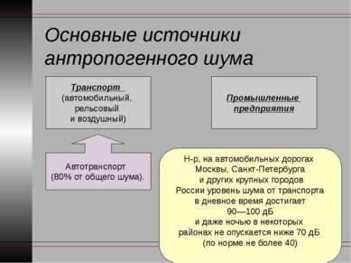 Основные источники Сточные воды предприятий Бытовые и промышленные свалки Кла...