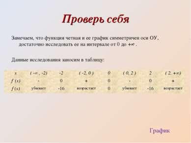 Проверь себя Замечаем, что функция четная и ее график симметричен оси ОУ, дос...