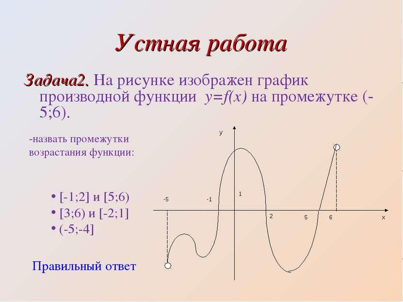 Устная работа Задача2. На рисунке изображен график производной функции y=f(x)...