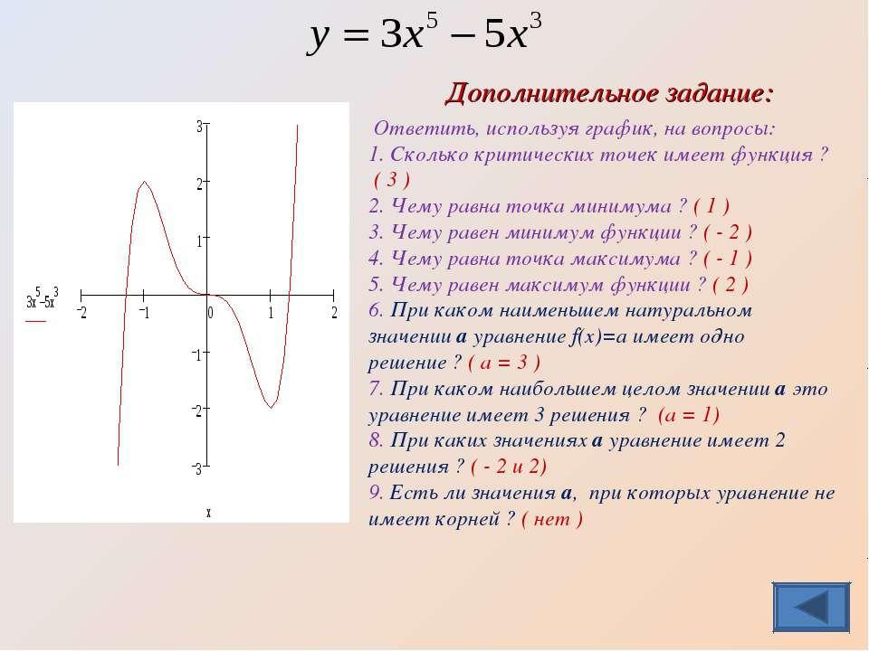 Ответить, используя график, на вопросы: 1. Сколько критических точек имеет фу...