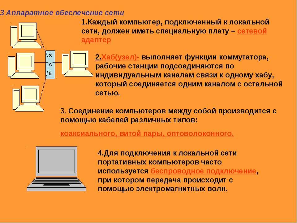 3 Аппаратное обеспечение сети Х А б 1.Каждый компьютер, подключенный к локаль...