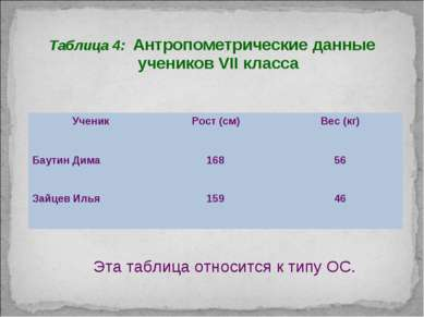 Таблица 4: Антропометрические данные учеников VII класса Эта таблица относитс...