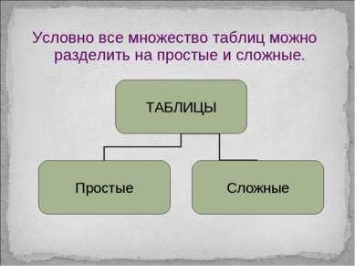 Условно все множество таблиц можно разделить на простые и сложные.