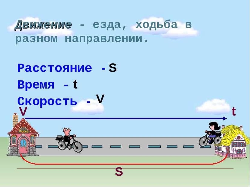 Движение - езда, ходьба в разном направлении. S S t V t V Расстояние - Время ...