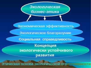 Экологическая бизнес-этика Концепция экологически устойчивого развития Социал...