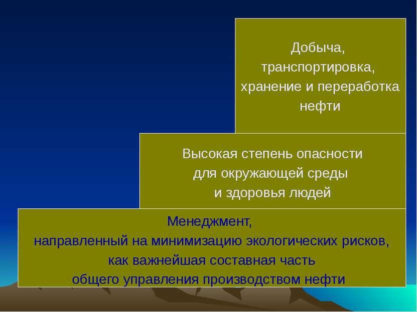 Менеджмент, направленный на минимизацию экологических рисков, как важнейшая с...