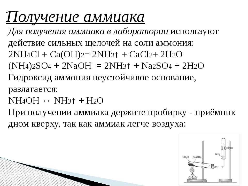 Получение аммиака Для получения аммиака в лаборатории используют действие...