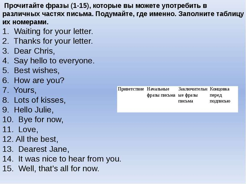 Прочитайте фразы (1-15), которые вы можете употребить в различных частях пись...