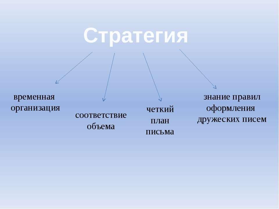 Стратегия временная организация соответствие объема четкий план письма знание...