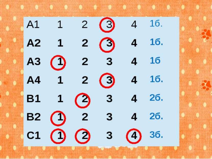 А1 1 2 3 4 1б. А2 1 2 3 4 1б. А3 1 2 3 4 1б А4 1 2 3 4 1б. В1 1 2 3 4 2б. В2 ...