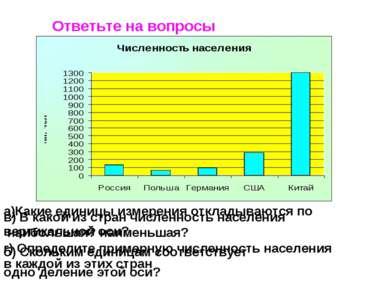 Ответьте на вопросы а)Какие единицы измерения откладываются по вертикальной о...