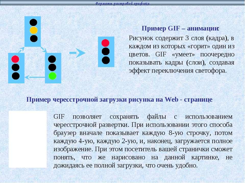Пример GIF – анимации: Рисунок содержит 3 слоя (кадра), в каждом из которых «...