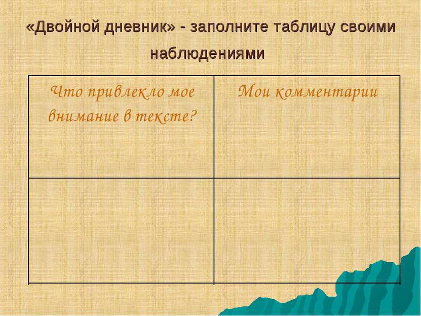 «Двойной дневник» - заполните таблицу своими наблюдениями Что привлекло мое в...